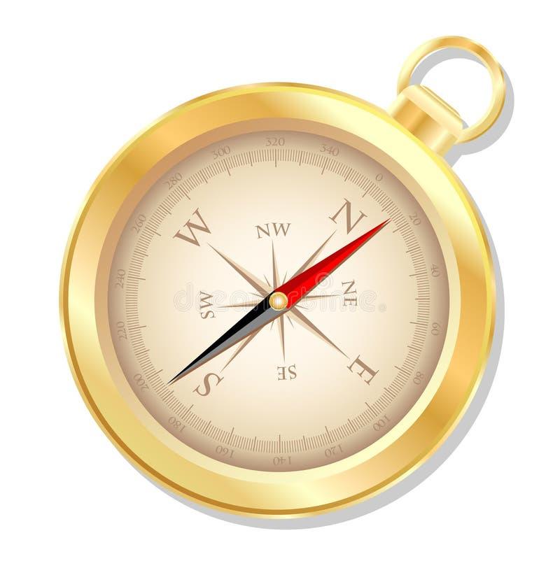 Kompas. stock afbeelding