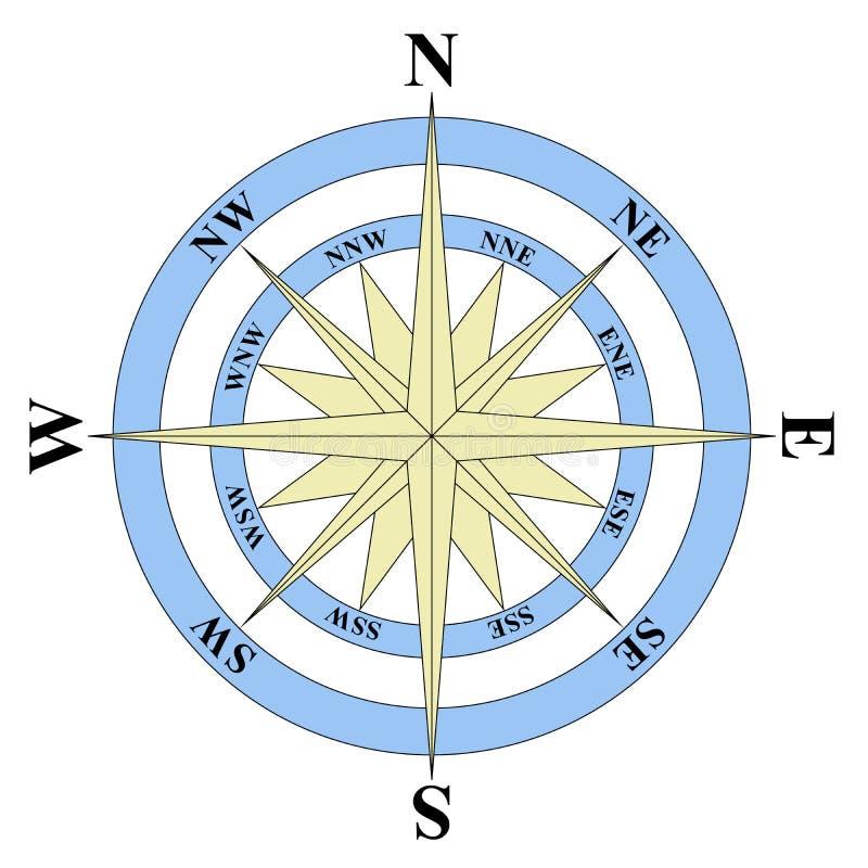 kompas. ilustracji