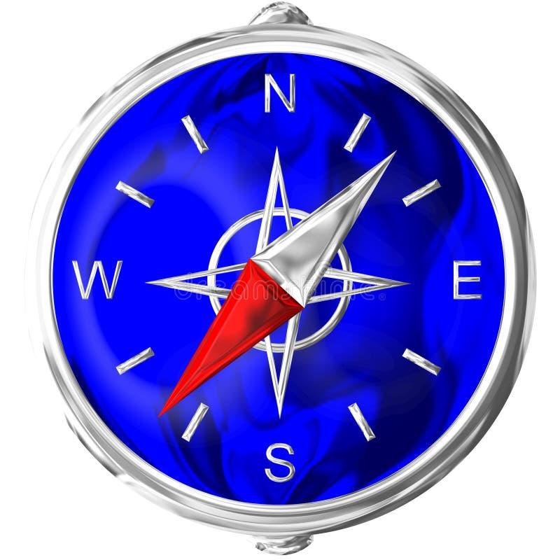 kompas chromu ilustracji