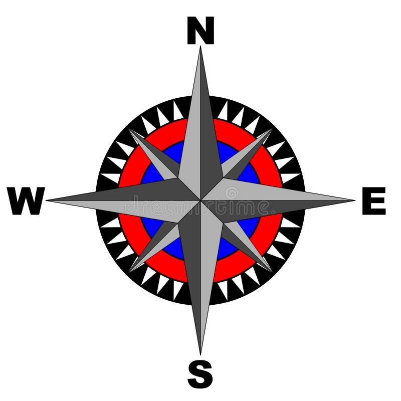 Kompas (eps inbegrepen dossier)