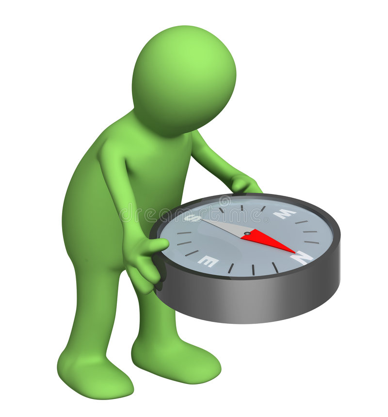 kompas kukiełkowy turysta 3 d