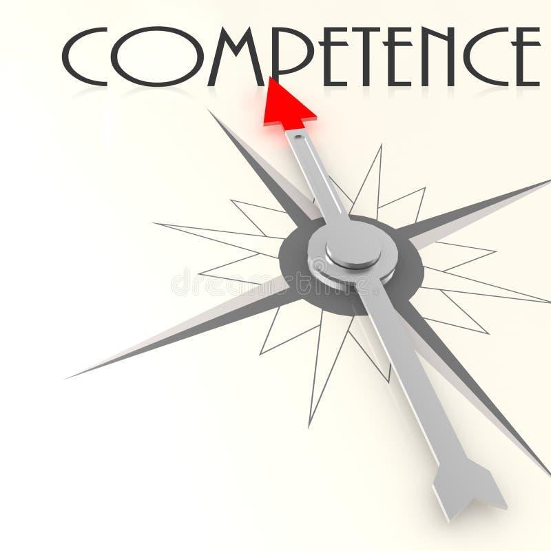 Kompas met het woord van de bekwaamheidswaarde vector illustratie