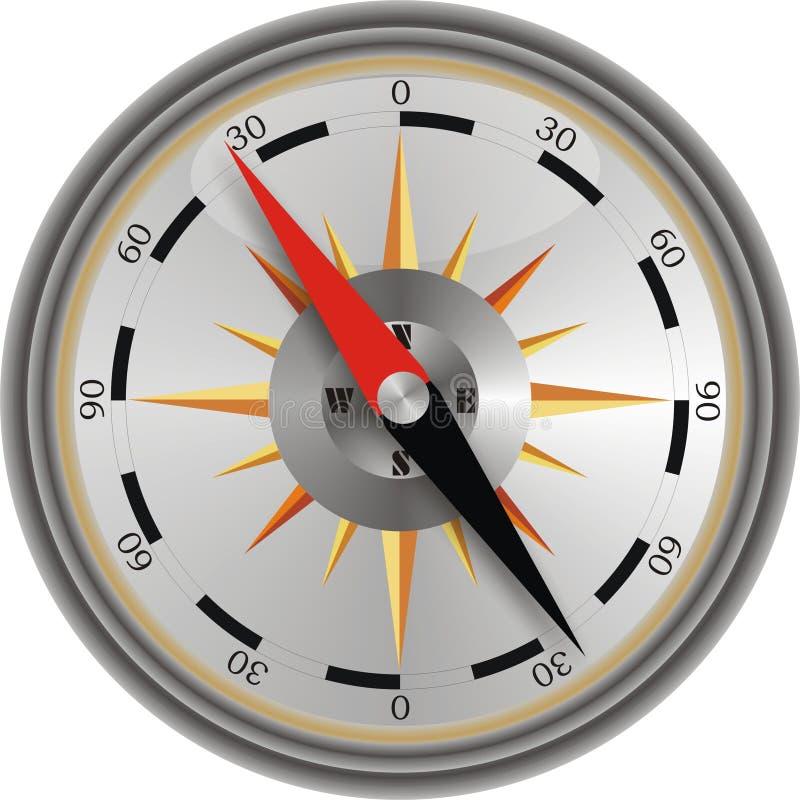 kompas metalu srebra ilustracji