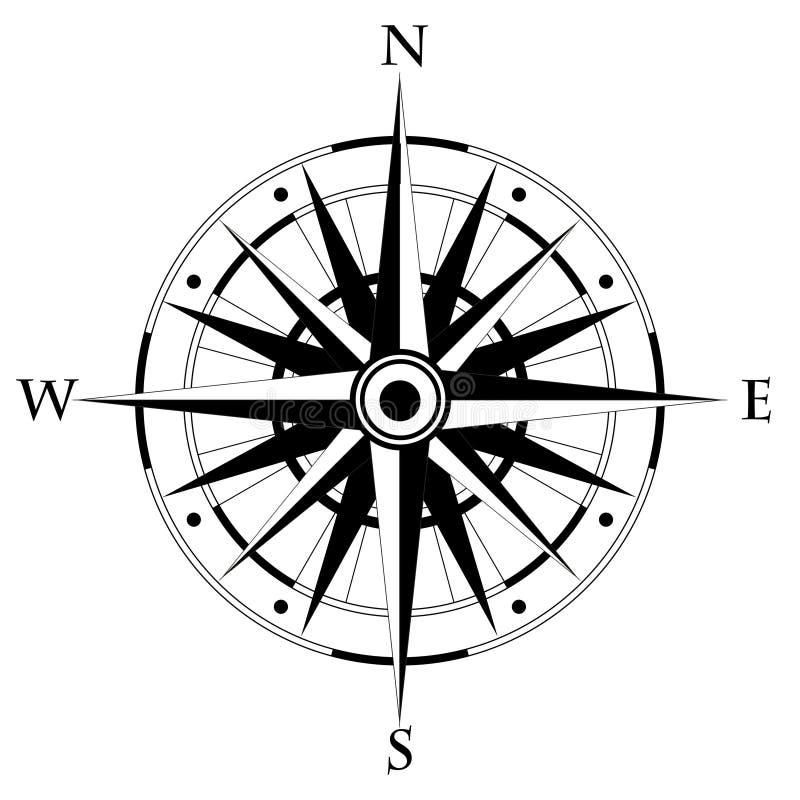 kompas różę wiatr również zwrócić corel ilustracji wektora geologiczny royalty ilustracja