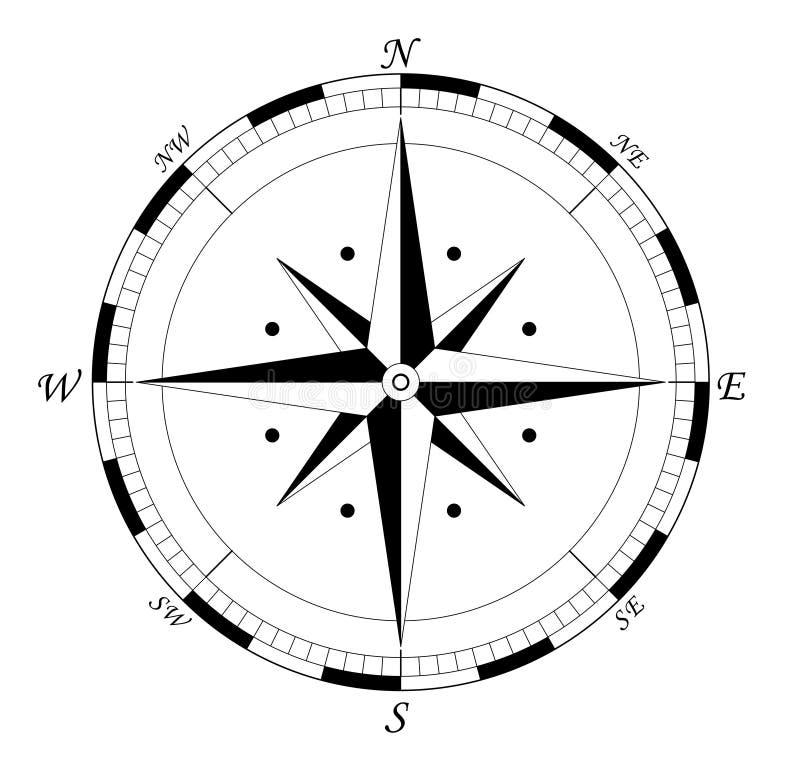 Kompas vectorillustratie royalty-vrije illustratie