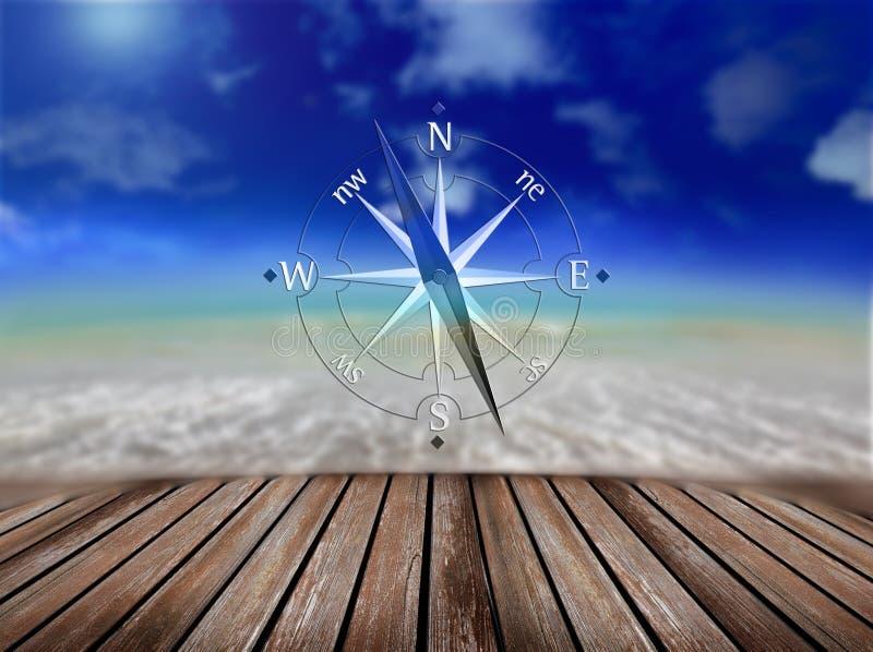 Kompas w niebie zdjęcia stock
