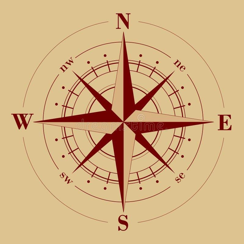 kompas wzrastał royalty ilustracja
