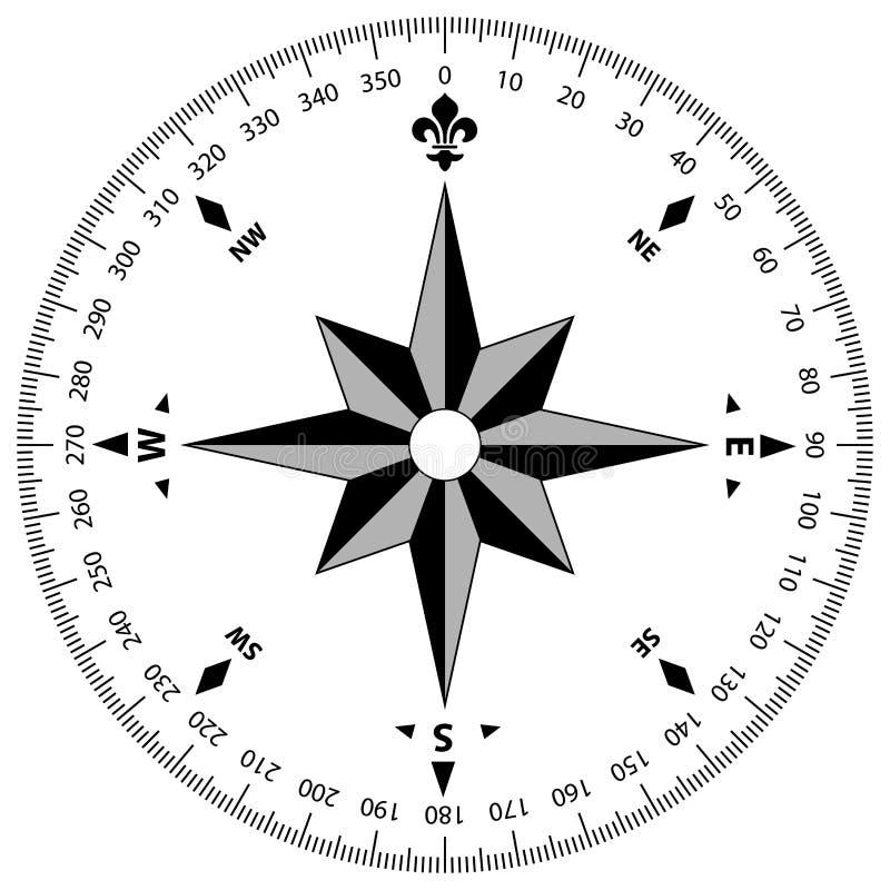 Download Kompass vektor illustrationer. Illustration av kompass - 289770