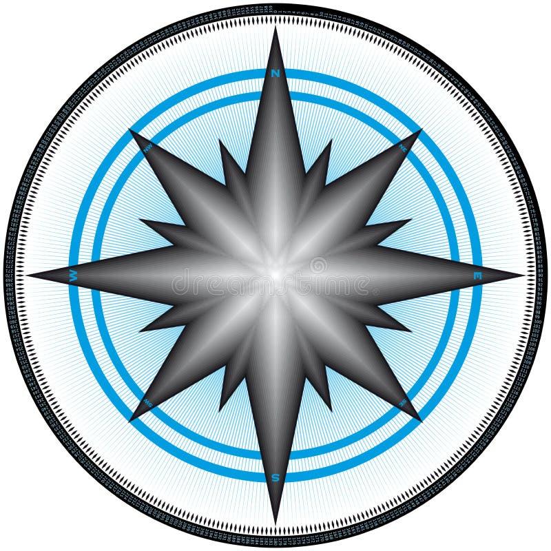 Kompass-Auslegung (4) stock abbildung