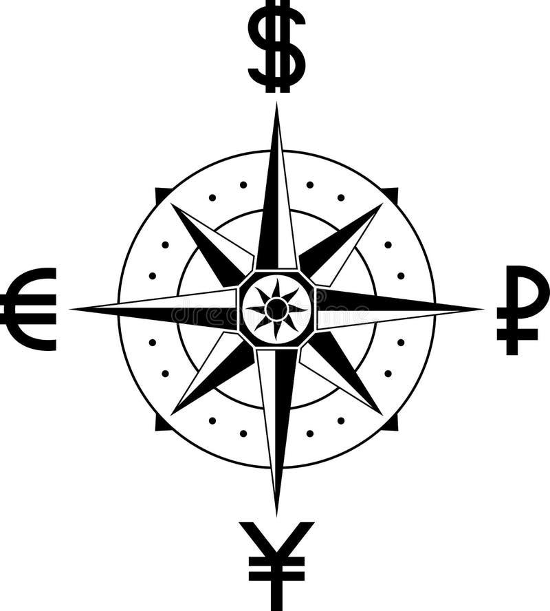 Kompass av valutor royaltyfri illustrationer