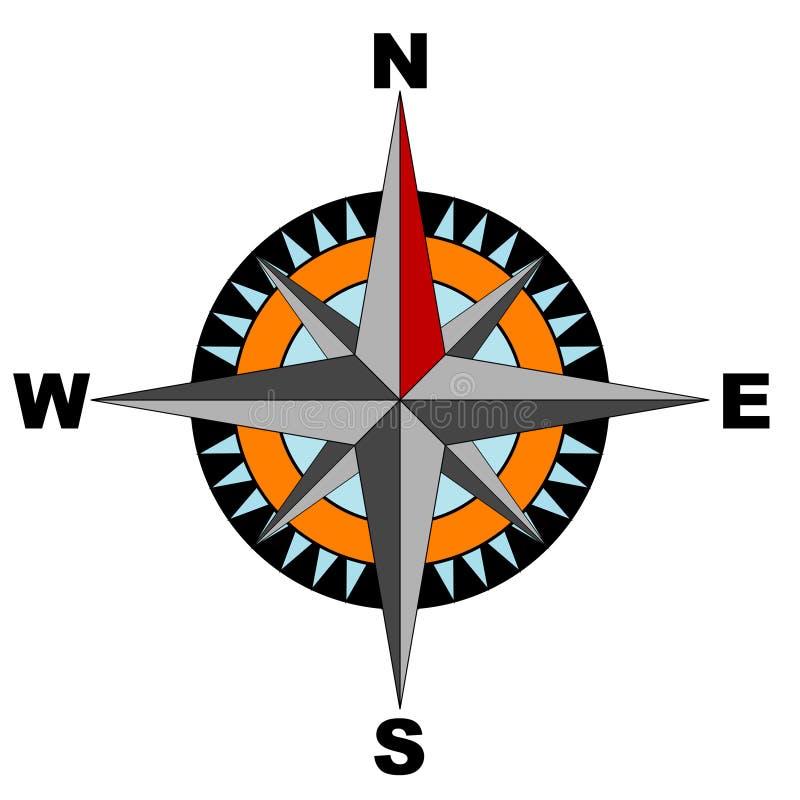 Kompass (bland annat vektor) stock illustrationer