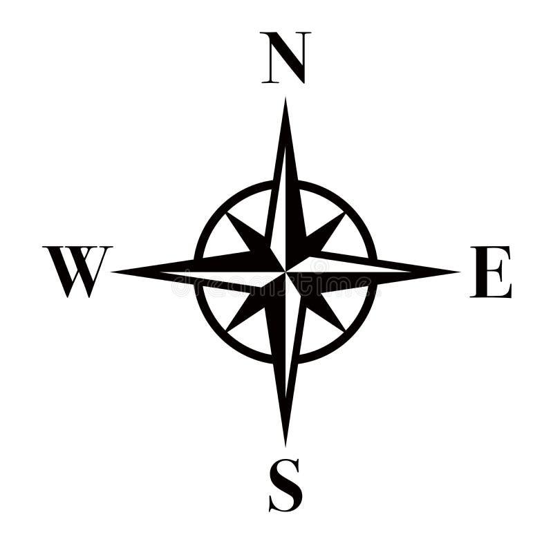 kompass eps royaltyfri fotografi
