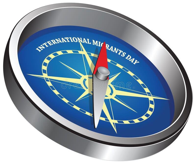 Kompass för migrant vektor illustrationer
