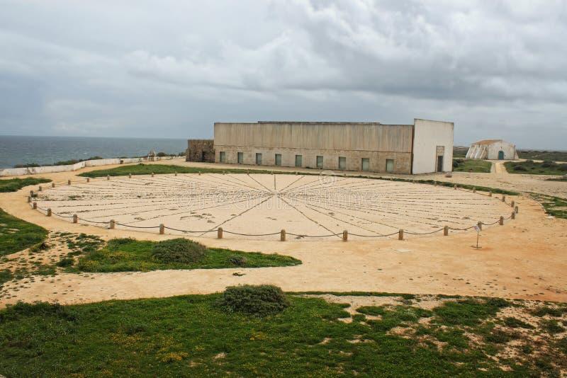 Kompass för Rosa DOS Ventos i Ponta de Sagres arkivbild
