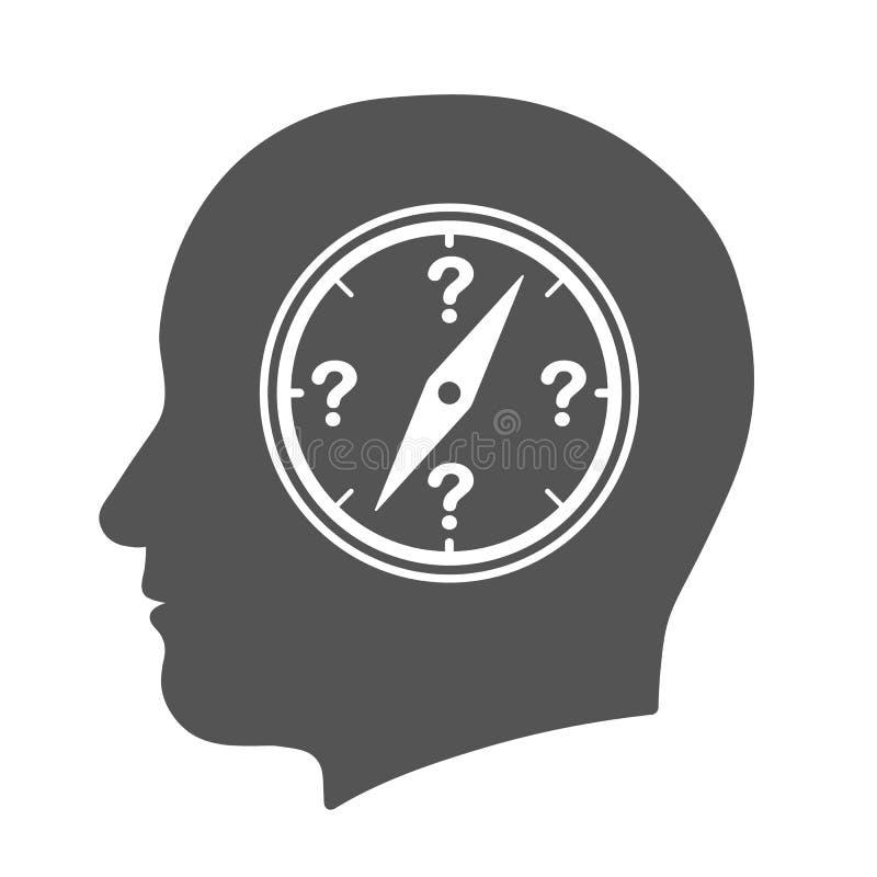Kompass i symbol för mänskligt huvud med frågefläckar stock illustrationer