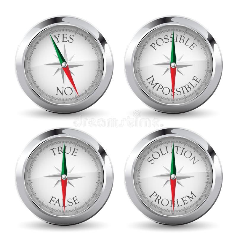 Kompass - lösningsbegrepp royaltyfri illustrationer