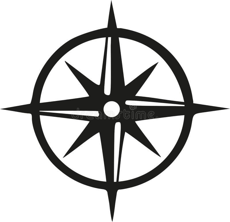 Kompass med cirkeln stock illustrationer