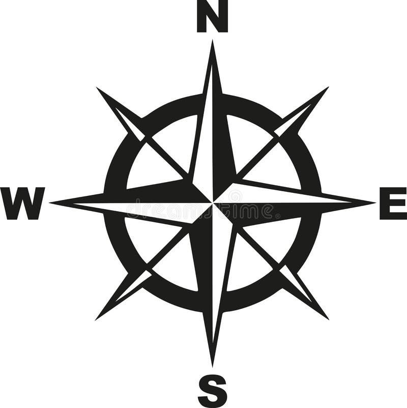 Kompass med norr sydostligt västra stock illustrationer