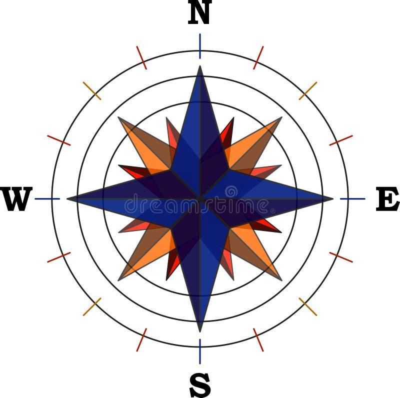 Kompass mit Hauptkardinalpunkten - Vektor stock abbildung