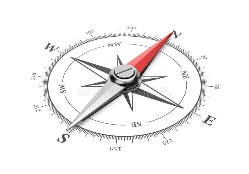 Kompass på vit bakgrund stock illustrationer
