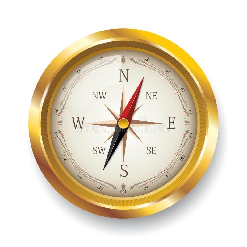 Kompass på vit bakgrund royaltyfri fotografi