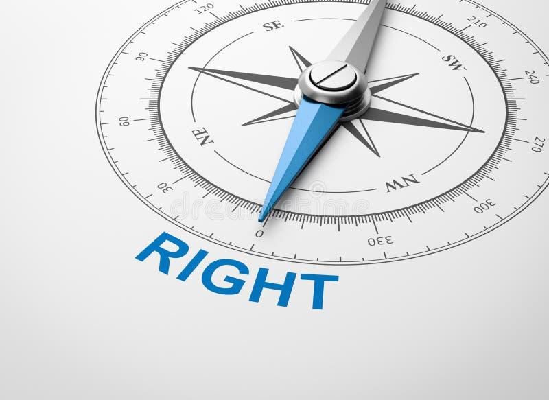 Kompass på vit bakgrund, högert begrepp stock illustrationer