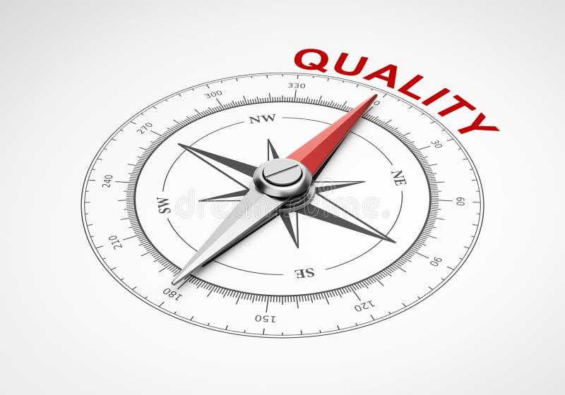 Kompass på vit bakgrund, kvalitets- begrepp vektor illustrationer