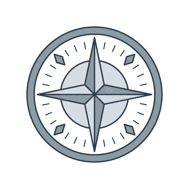Kompass-Plakat-Meer wagt Vektor-Illustration stock abbildung