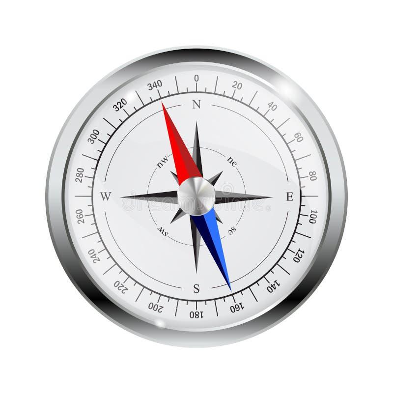 Kompass Riktningsmetallmått royaltyfri illustrationer