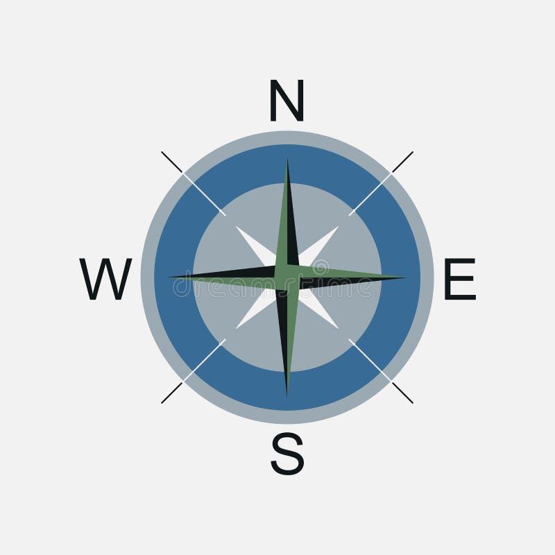 Kompasset kompass steg, navigering stock illustrationer