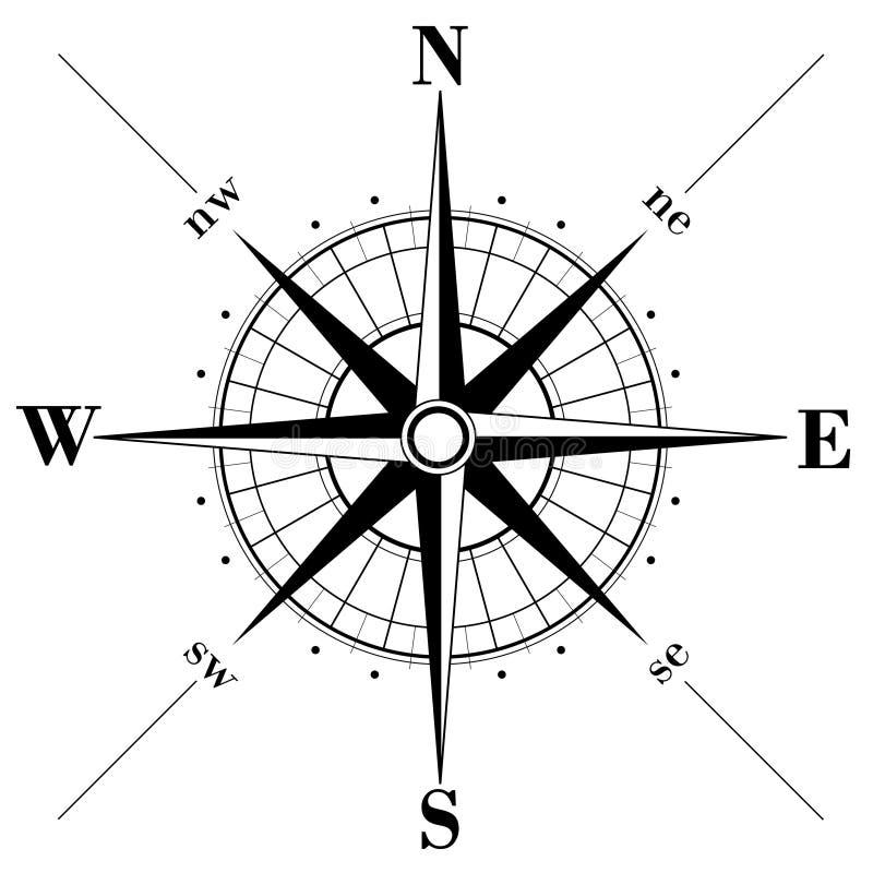kompasset steg vektor illustrationer