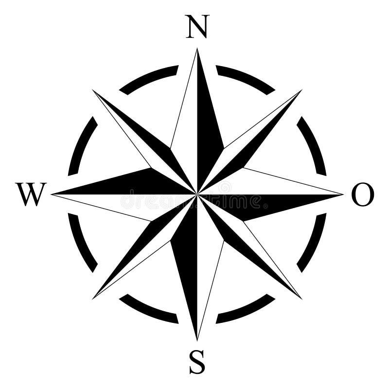 Kompasset steg för marin- eller nautisk navigering och översikter på en isolerad vit bakgrund som vektor vektor illustrationer