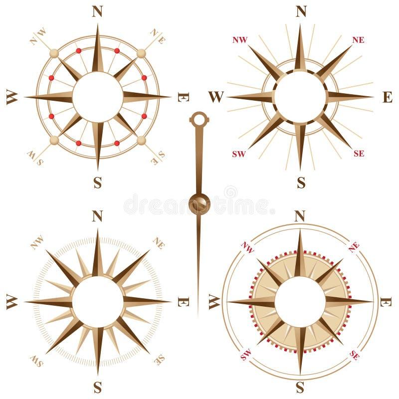 Kompassrahmen vektor abbildung