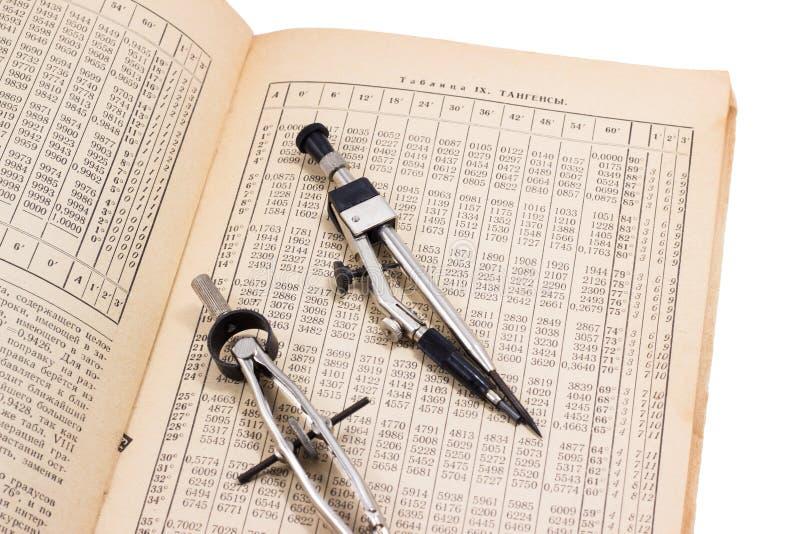 Kompassse auf dem Buch lizenzfreie stockfotografie