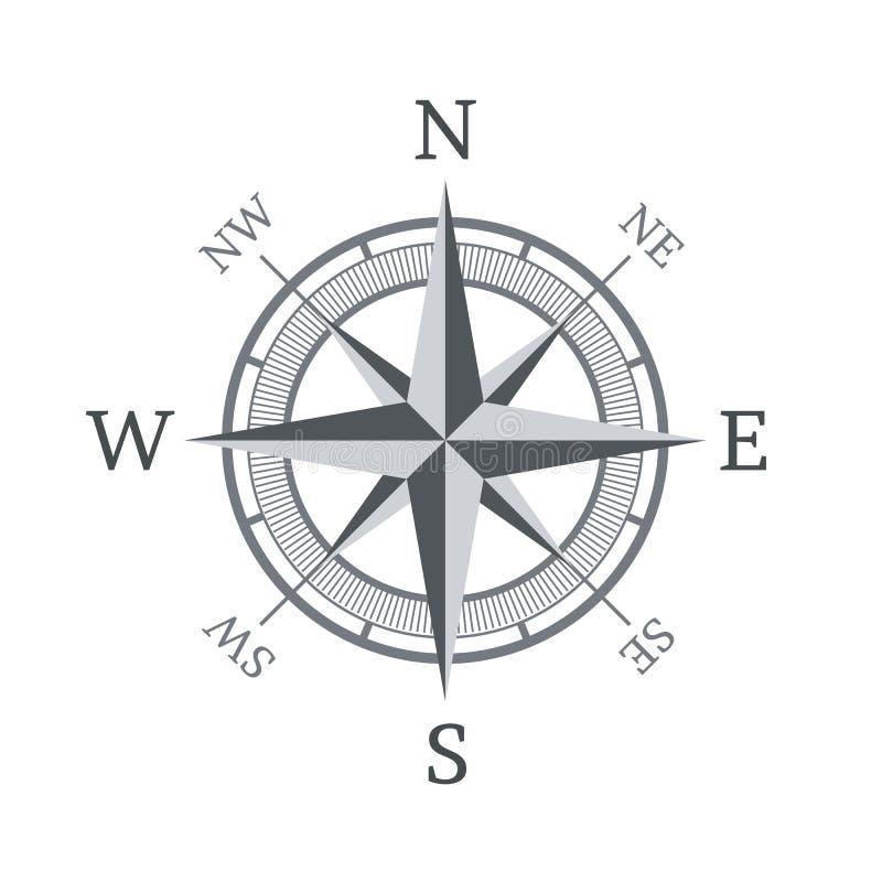 Kompasssymbol som isoleras på vit bakgrund vektor illustrationer