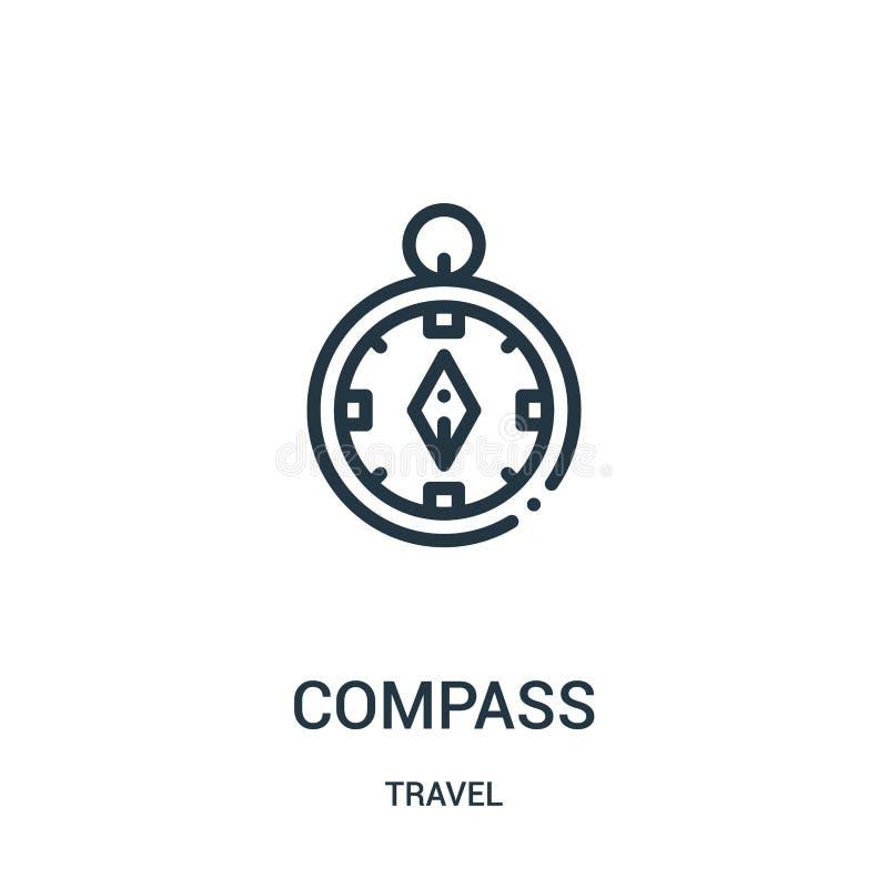 kompasssymbolsvektor från loppsamling Tunn linje illustration för vektor för kompassöversiktssymbol Linjärt symbol för bruk på re stock illustrationer