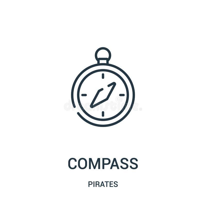 kompasssymbolsvektorn från piratkopierar samlingen Tunn linje illustration för vektor för kompassöversiktssymbol Linjärt symbol f royaltyfri illustrationer