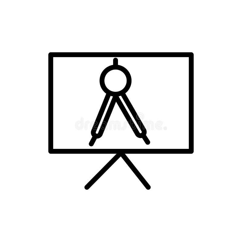 Kompasssymbolsvektorn som isoleras på vit bakgrund, omringar tecken-, linje- och översiktsbeståndsdelar i linjär stil vektor illustrationer