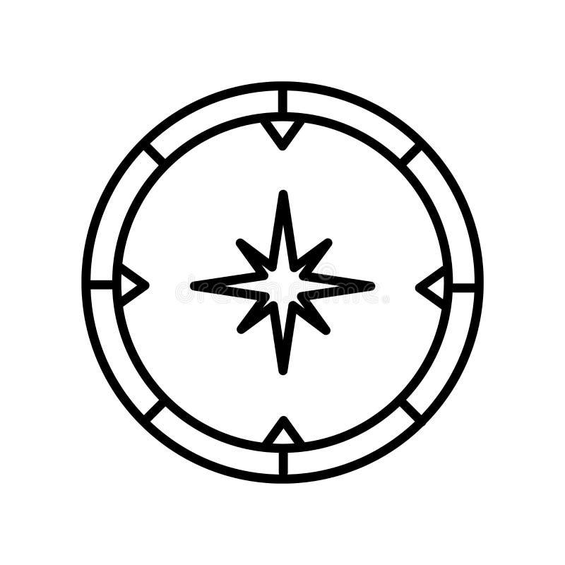 Kompasssymbolsvektorn som isoleras på vit bakgrund, omringar tecknet, linjen eller det linjära tecknet, beståndsdeldesign i övers vektor illustrationer