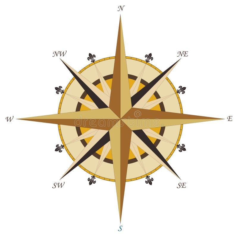 kompasu różany rocznika wiatr ilustracja wektor