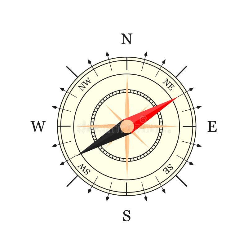 Kompasu wiatru róży projekta ręka rysujący wektorowy element royalty ilustracja