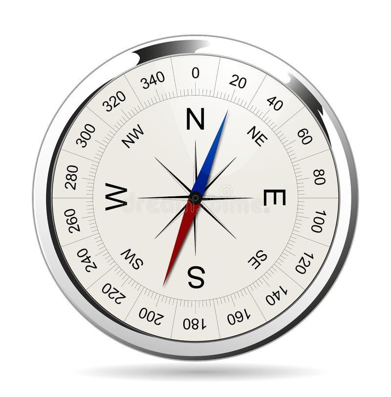 Kompaszilver royalty-vrije stock afbeeldingen