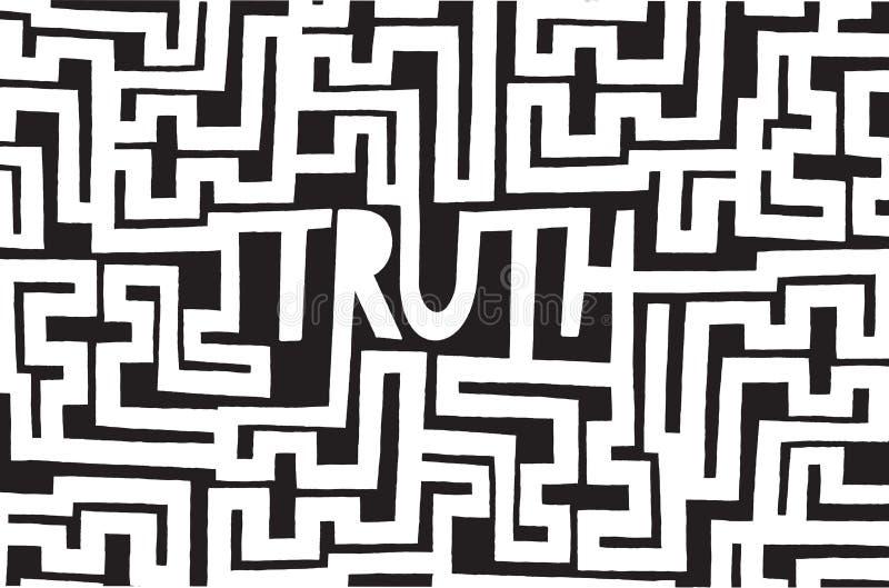Komplex sanning som en intrincated labyrint stock illustrationer
