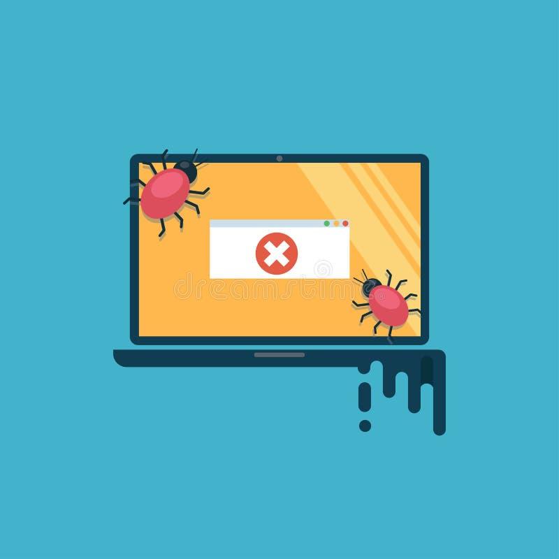 Komputer infekuje z wirusami Na ekranie tam jest błędu wiadomość ilustracji
