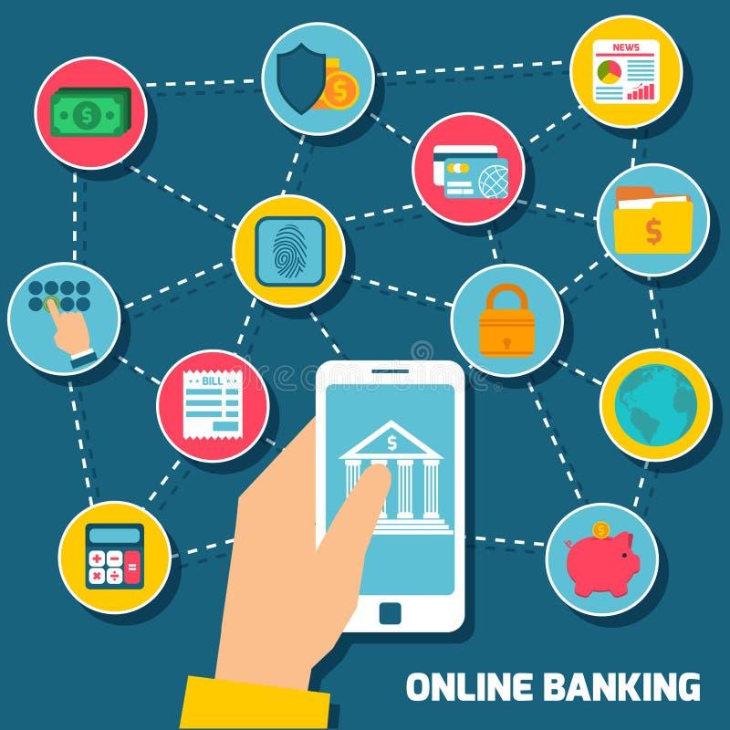 komputer może bankowych pojęcia kosztów problem stał się online etc royalty ilustracja