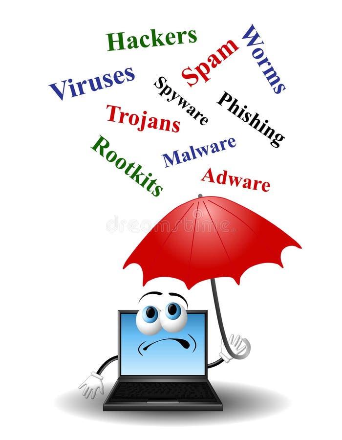 komputer zagrożenia bezpieczeństwa