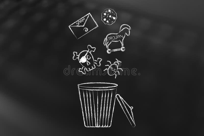 Komputerowe zagrożenie ikony iść w kosz royalty ilustracja