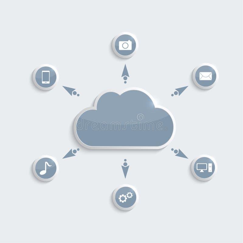 Komputertechnologie der Wolke vektor abbildung