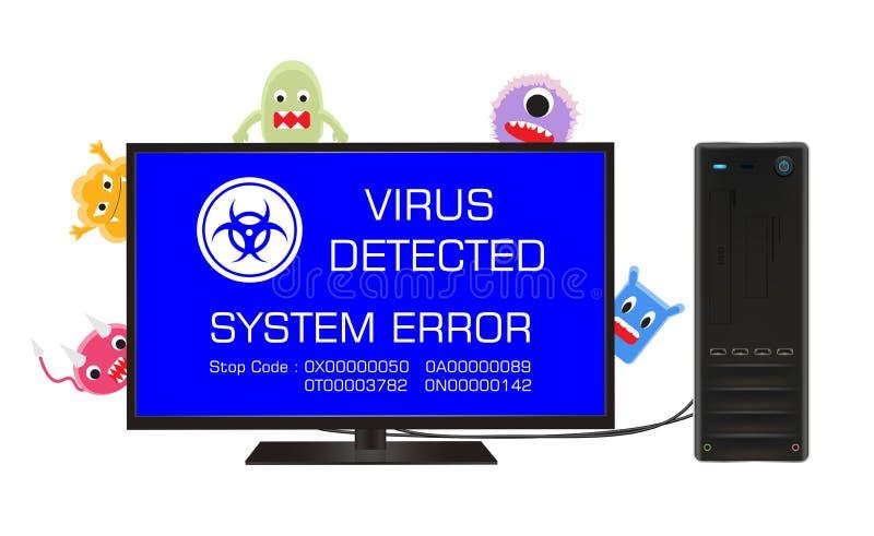 Komputeru stacjonarnego błędu ekran z kreskówka wirusem ilustracji