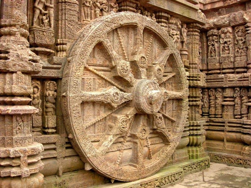 Konarka Wheel Royalty Free Stock Image